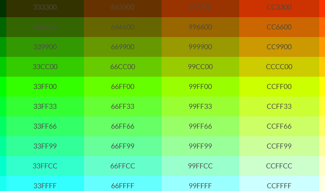 Web Safe, RGB Color Swatch Chart