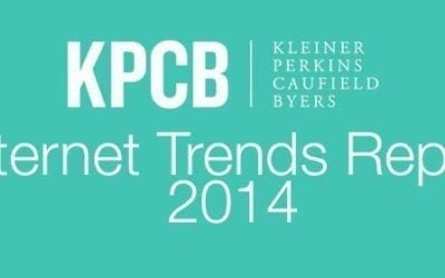 Important Stats You Should Know from Mary Meeker's Internet Trends Report | Scoop.it Blog