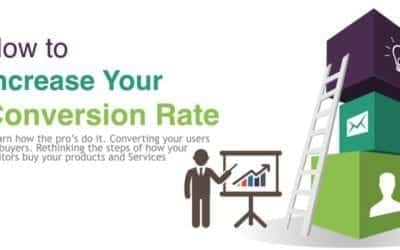 How to Increase Your Conversion Rate?