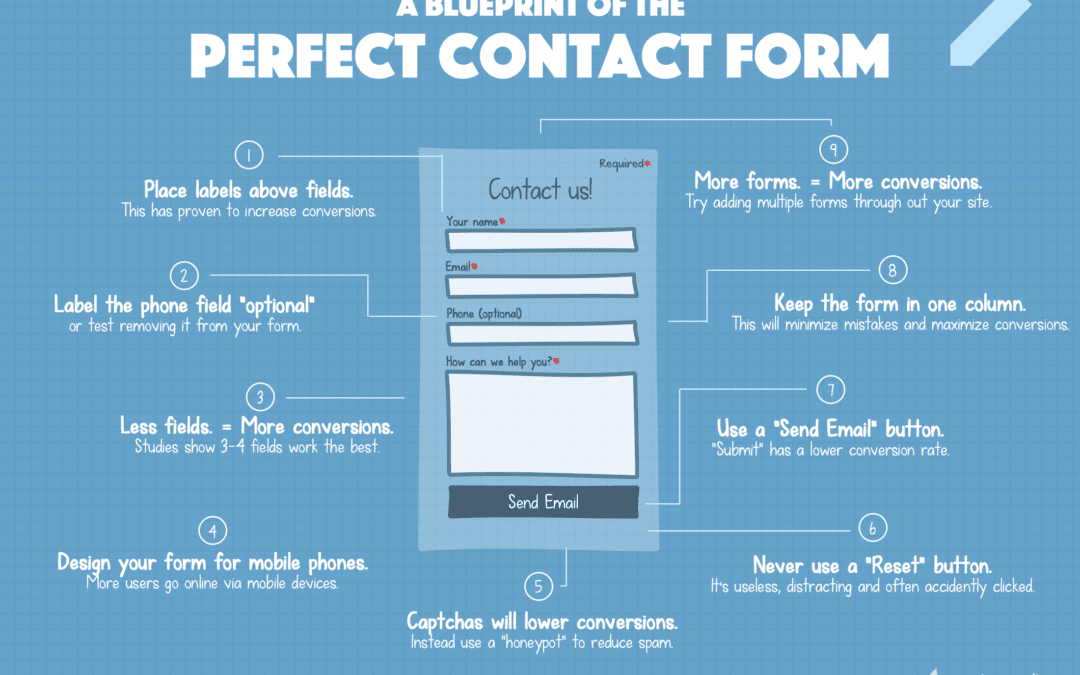 user-friendly-contact-form-tips